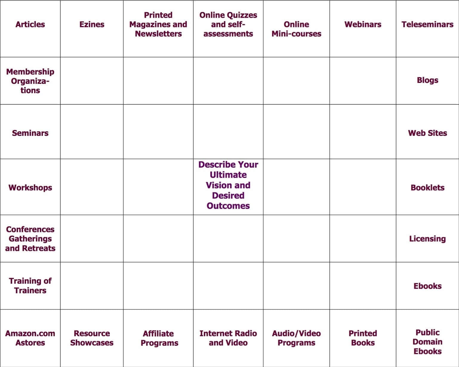 Strategic Marketing Matrix Template